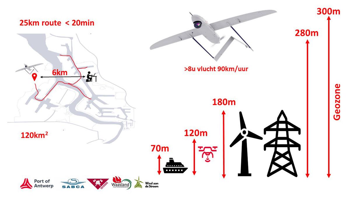 PoAfixedwingdrone2.jpg